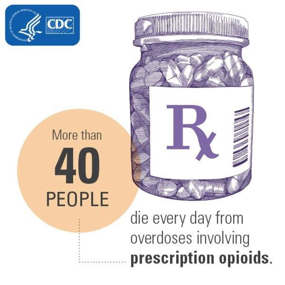 40 People od prescriptions